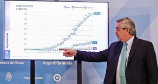ARGENTINA Y LA SITUACIÓN ACTUAL